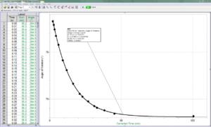 график единичных экспонент