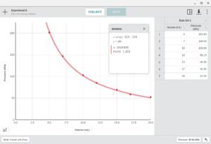 Выбирайте из стандартных формул соответствующую графику для анализа экспериментальных данных и поиска закономерностей