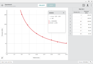 Обирайте зі стандартних формул відповідну до графіку для аналізу експериментальних даних і пошуку закономірностей