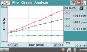 Сравнение одновременных процессов