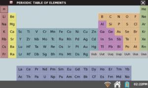 Хімічні елементи