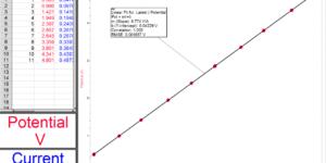 фазовое соотношение в реактивных компонентах