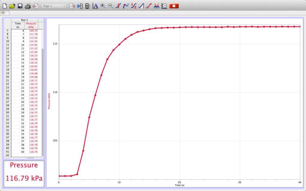график роста давления воздуха