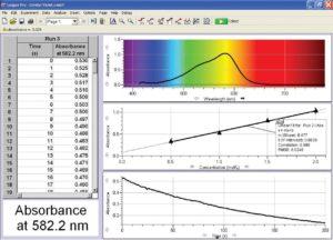 абсорбция и длина световых волн